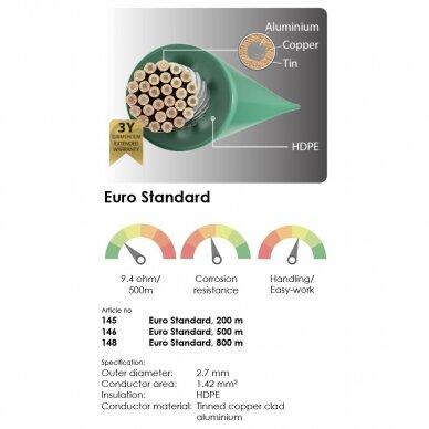 Kontūro laidas Grimsholm Euro Standard, 800 m 2